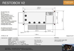 plan restobox v2